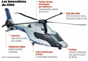 helicoptere h160